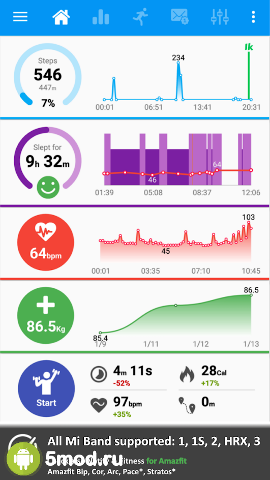 Notify & amp; Fitness for Mi Band