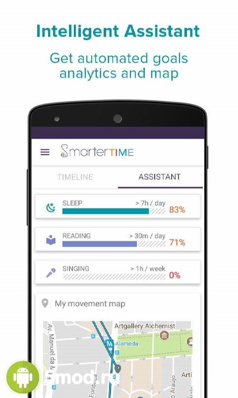 Smarter Time - Time Management - Productivity