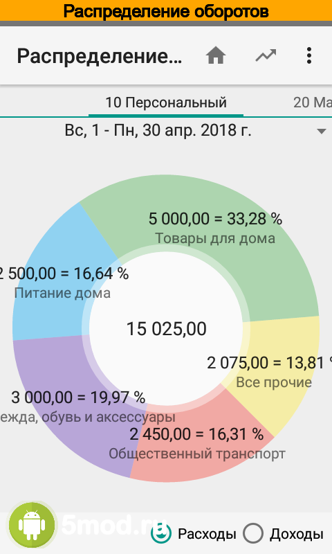 Budget Blitz Pro - money tracking and planning